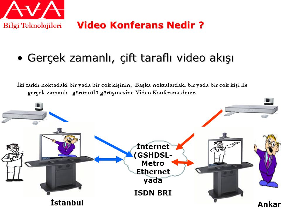 İnternet (GSHDSL-Metro Ethernet yada
