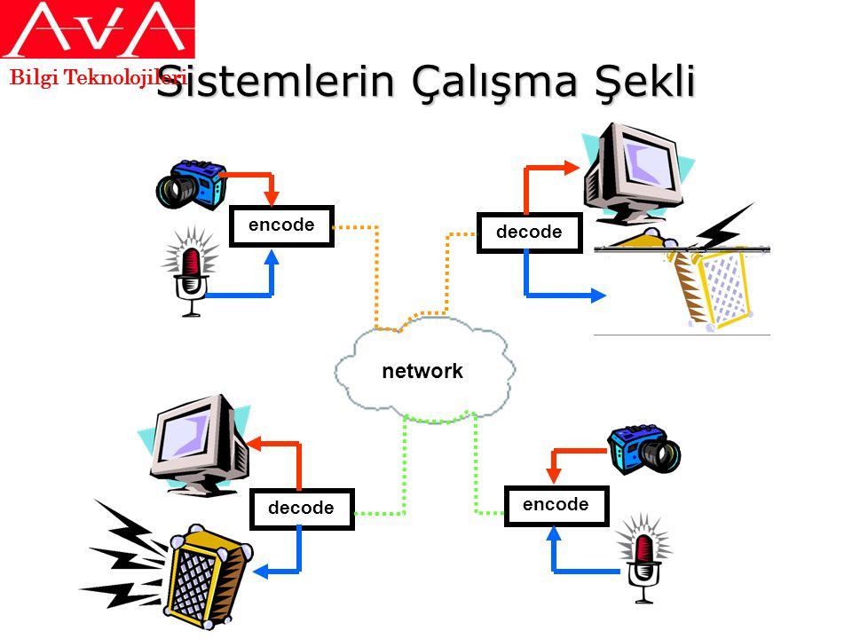 Sistemlerin Çalışma Şekli