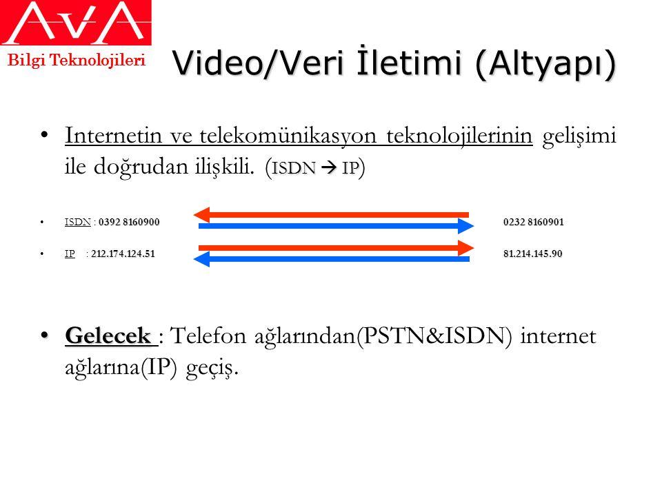 Video/Veri İletimi (Altyapı)