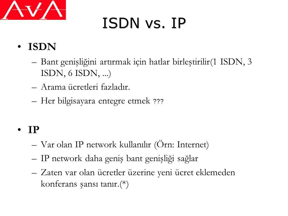 ISDN vs. IP ISDN. Bant genişliğini artırmak için hatlar birleştirilir(1 ISDN, 3 ISDN, 6 ISDN, ...)