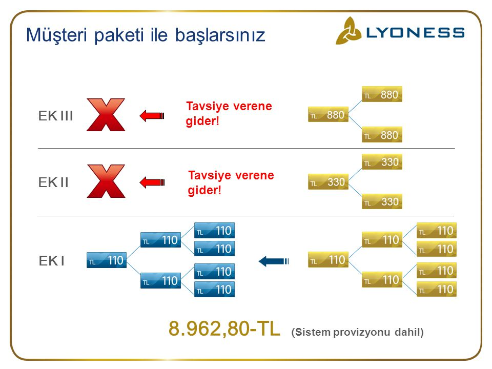 8.962,80-TL (Sistem provizyonu dahil)