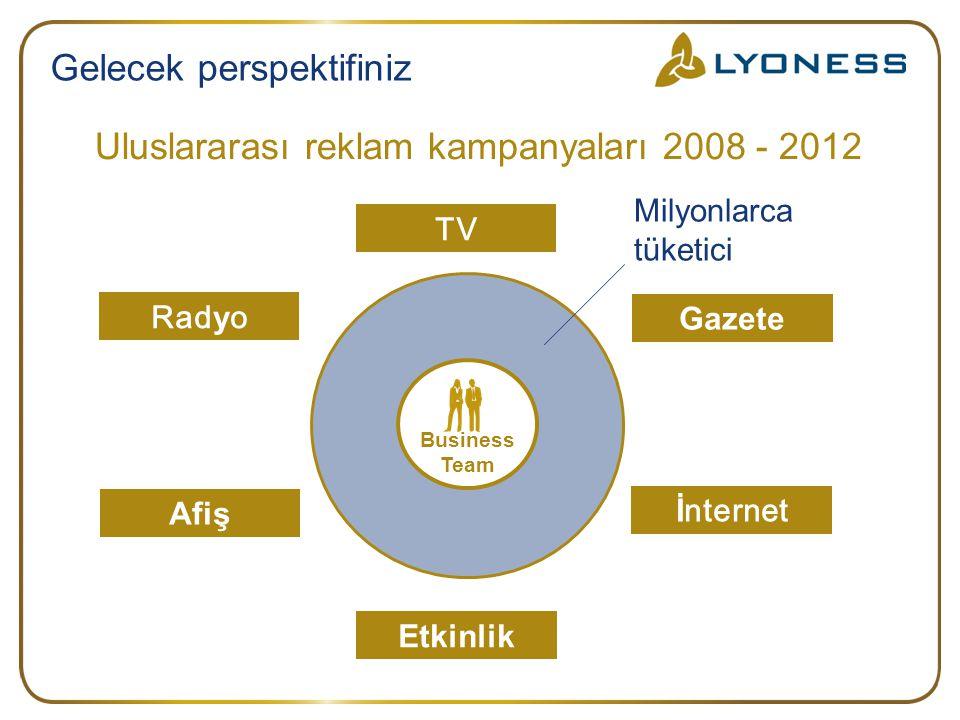Uluslararası reklam kampanyaları 2008 - 2012