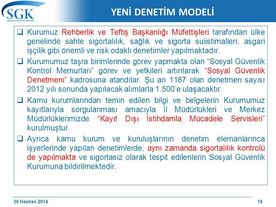 VERİ PAYLAŞIMI VE DENETİM SONUÇLARI (2008-2011)