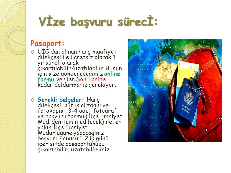 Vİze başvuru sürecİ: Pasaport:
