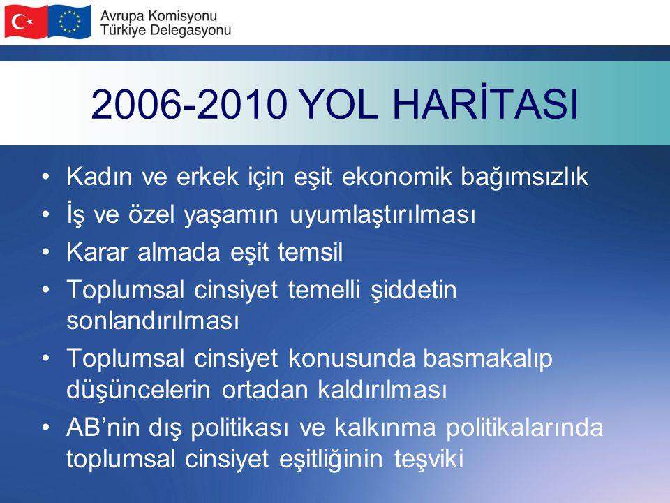 2006-2010 YOL HARİTASI Kadın ve erkek için eşit ekonomik bağımsızlık