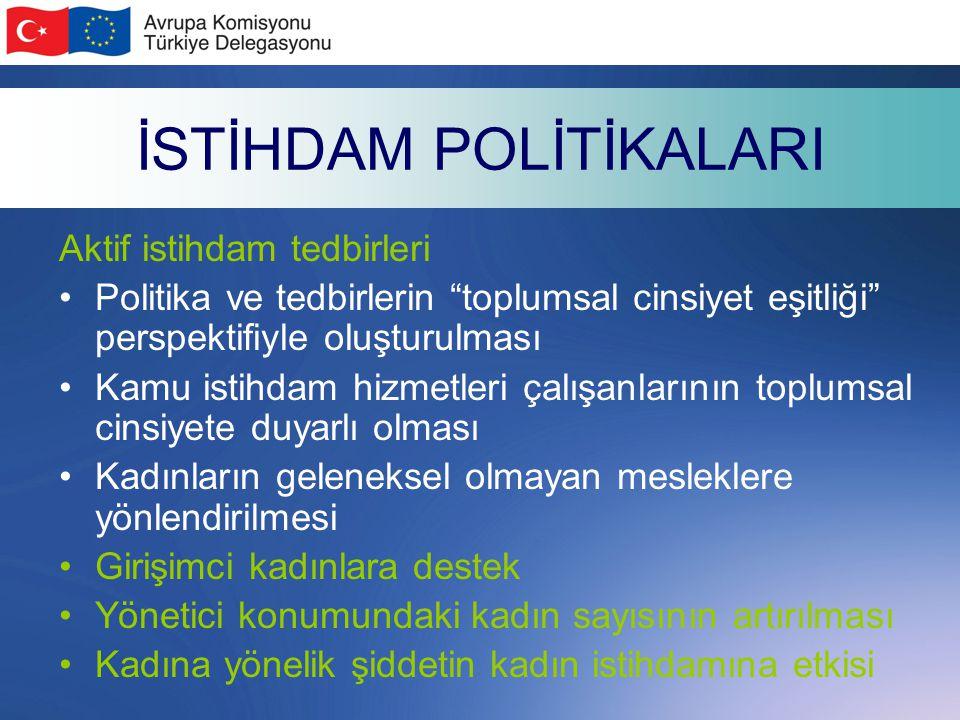 İSTİHDAM POLİTİKALARI