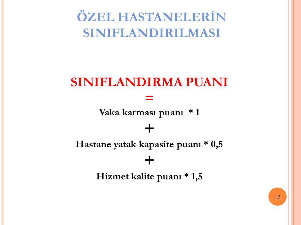 ÖZEL HASTANELERİN SINIFLANDIRILMASI Hastane yatak kapasite puanı * 0,5