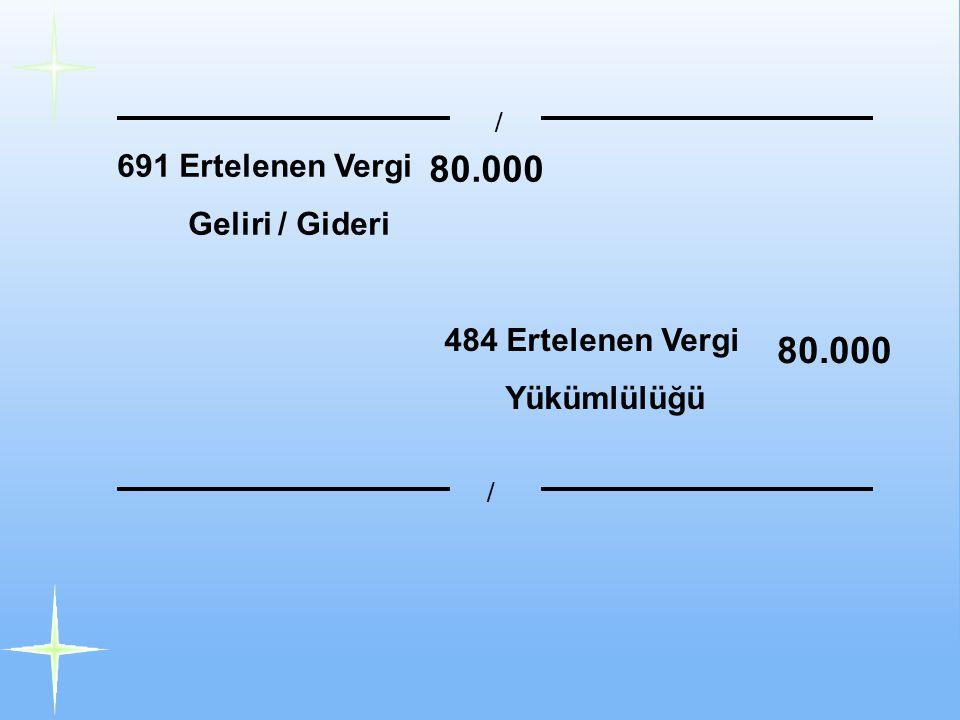 80.000 80.000 691 Ertelenen Vergi Geliri / Gideri 484 Ertelenen Vergi