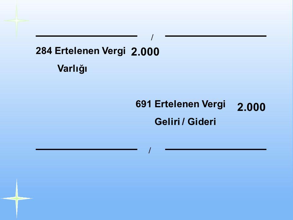 2.000 2.000 284 Ertelenen Vergi Varlığı 691 Ertelenen Vergi