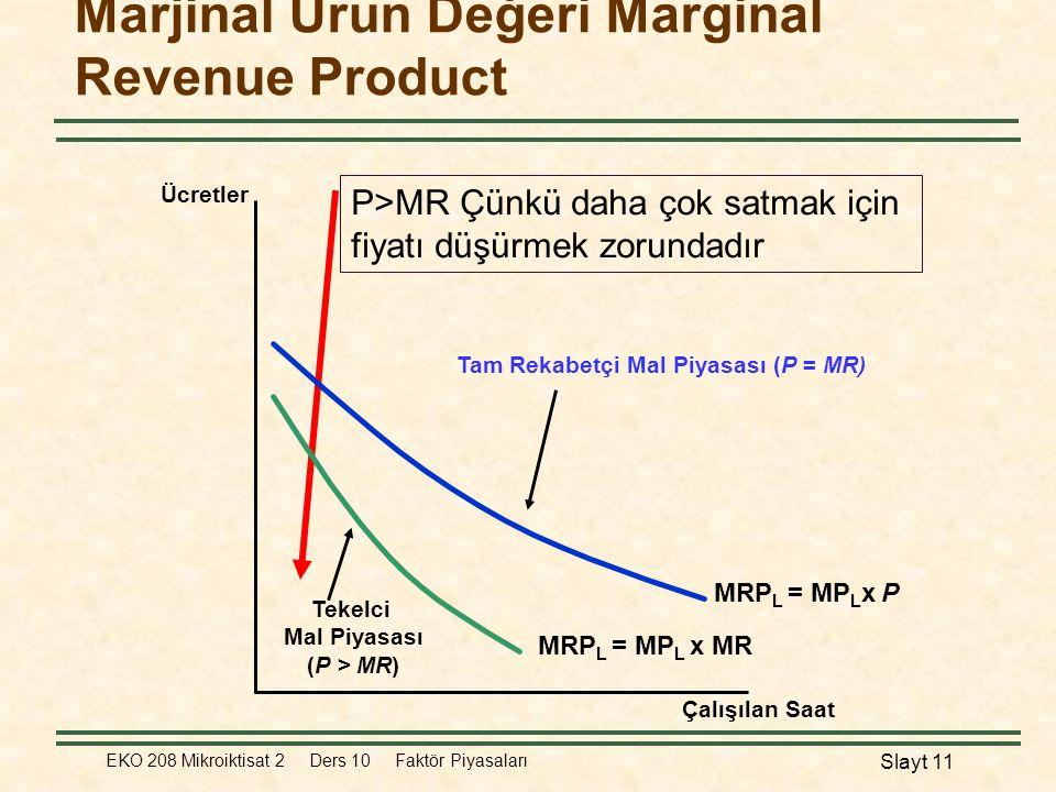 Marjinal Ürün Değeri Marginal Revenue Product