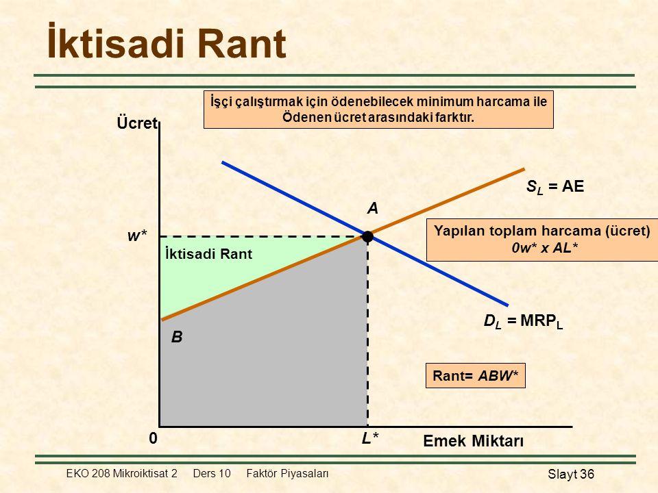 İktisadi Rant Ücret SL = AE A w* DL = MRPL B L* Emek Miktarı