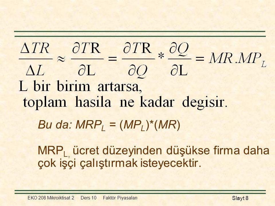 Bu da: MRPL = (MPL)*(MR) MRPL, ücret düzeyinden düşükse firma daha çok işçi çalıştırmak isteyecektir.