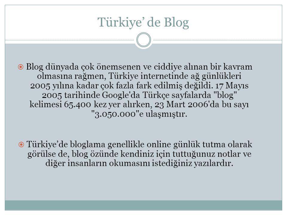 Türkiye' de Blog