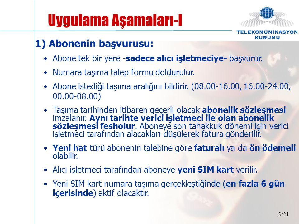 Uygulama Aşamaları-I 1) Abonenin başvurusu: