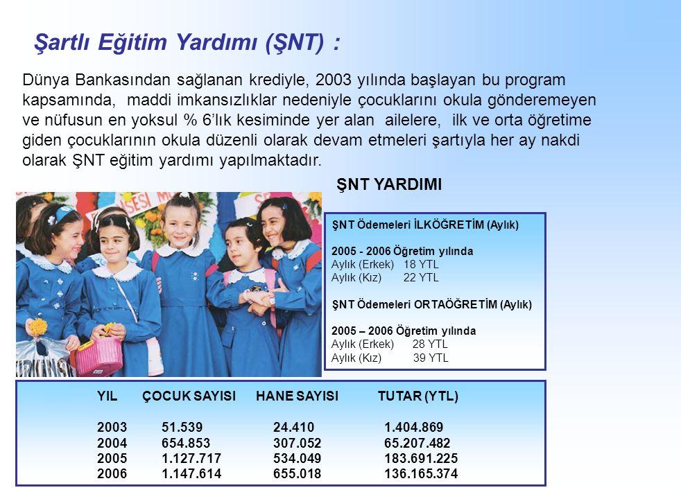 Şartlı Eğitim Yardımı (ŞNT) :