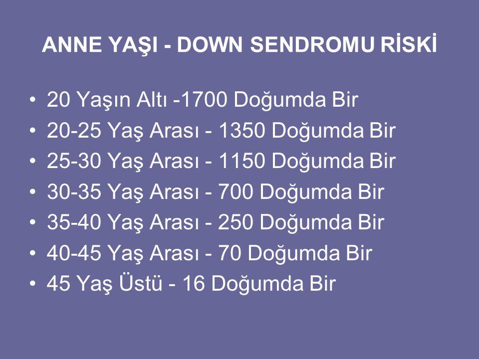 ANNE YAŞI - DOWN SENDROMU RİSKİ
