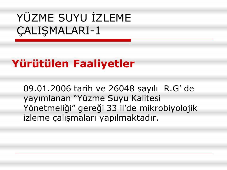 YÜZME SUYU İZLEME ÇALIŞMALARI-1