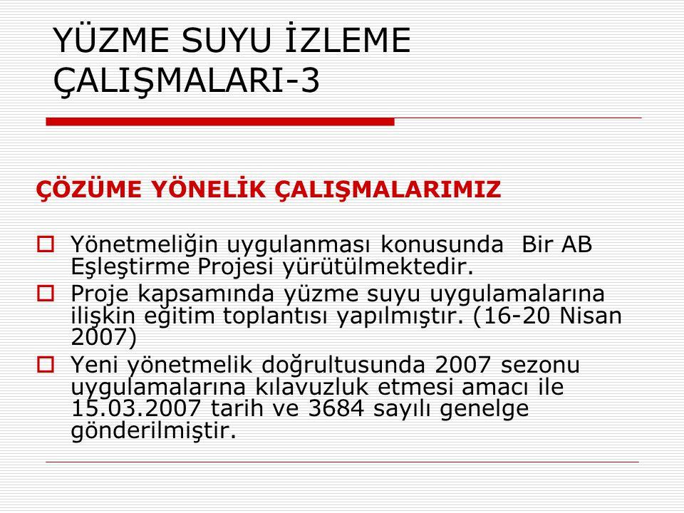 YÜZME SUYU İZLEME ÇALIŞMALARI-3