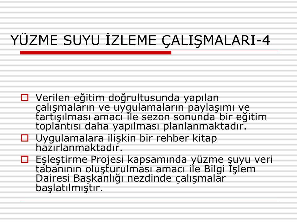 YÜZME SUYU İZLEME ÇALIŞMALARI-4