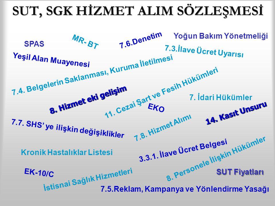 SUT, SGK HİZMET ALIM SÖZLEŞMESİ
