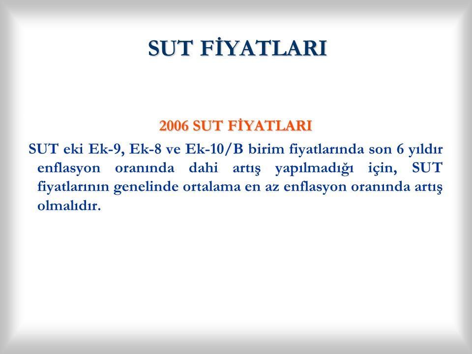 SUT FİYATLARI 2006 SUT FİYATLARI