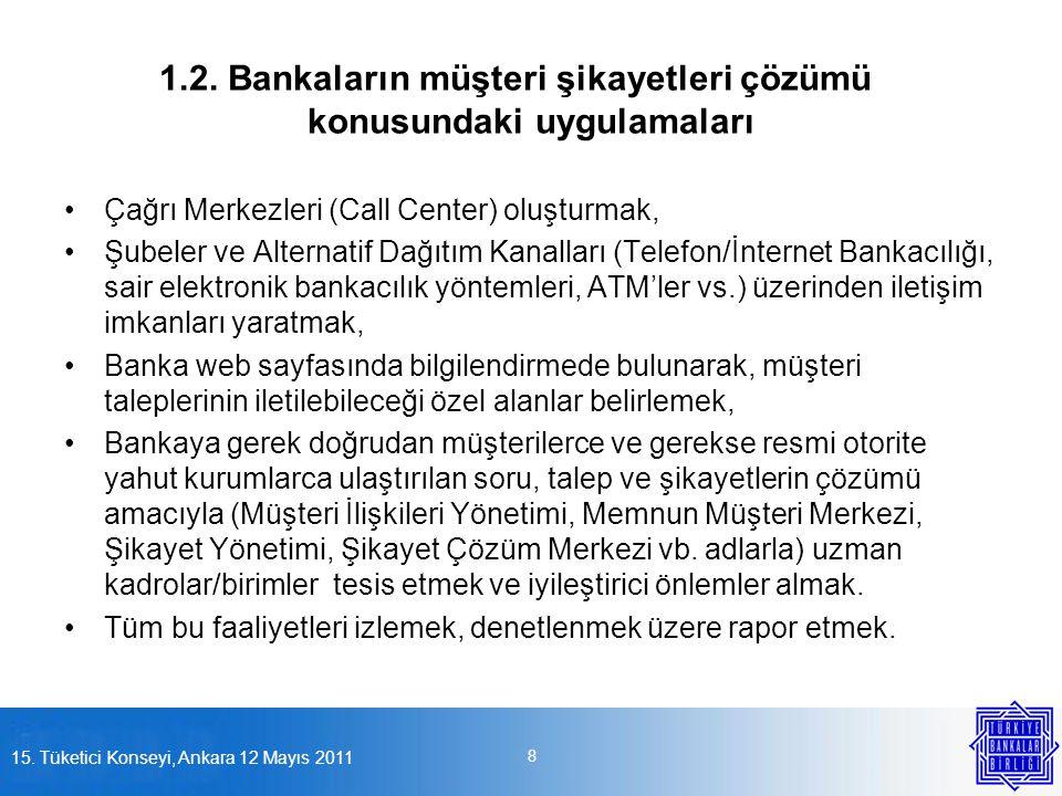 1.2. Bankaların müşteri şikayetleri çözümü konusundaki uygulamaları