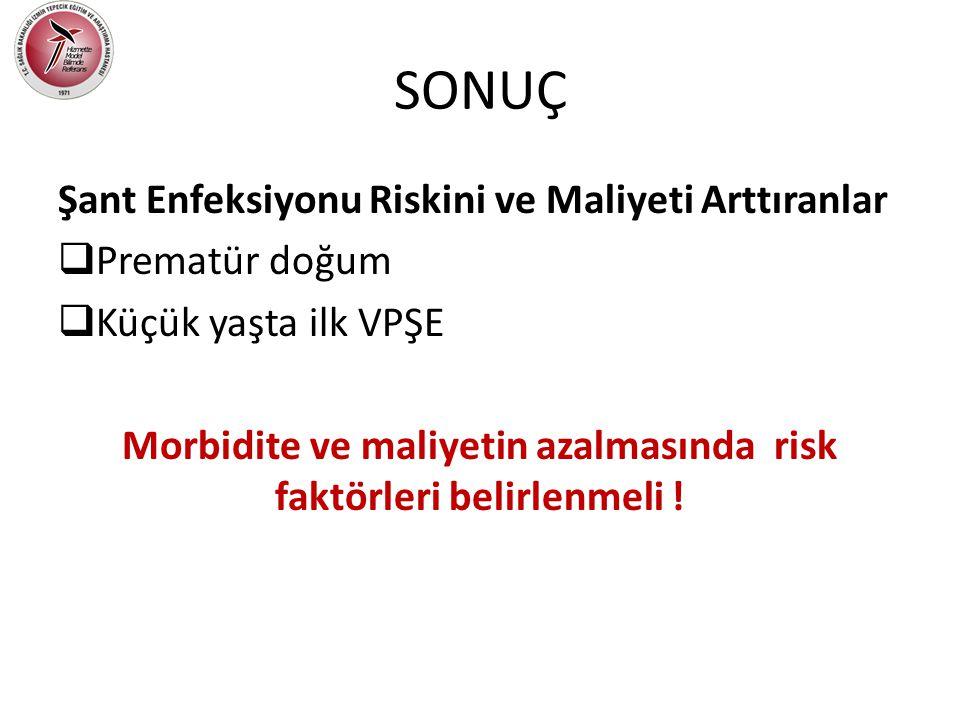 Morbidite ve maliyetin azalmasında risk faktörleri belirlenmeli !