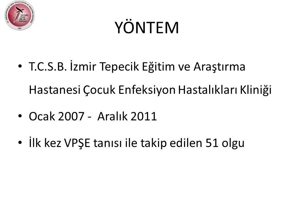 YÖNTEM T.C.S.B. İzmir Tepecik Eğitim ve Araştırma Hastanesi Çocuk Enfeksiyon Hastalıkları Kliniği. Ocak 2007 - Aralık 2011