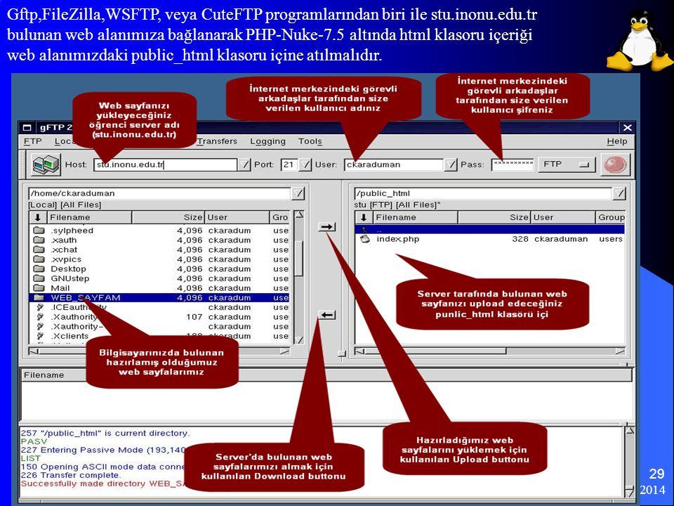 Gftp,FileZilla,WSFTP, veya CuteFTP programlarından biri ile stu. inonu