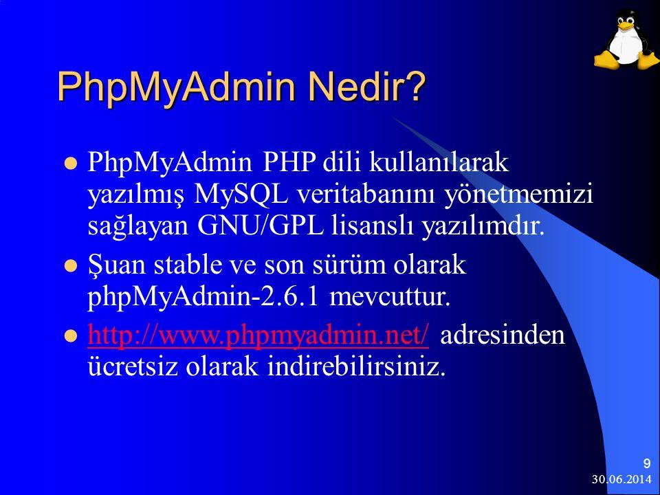 PhpMyAdmin Nedir PhpMyAdmin PHP dili kullanılarak yazılmış MySQL veritabanını yönetmemizi sağlayan GNU/GPL lisanslı yazılımdır.