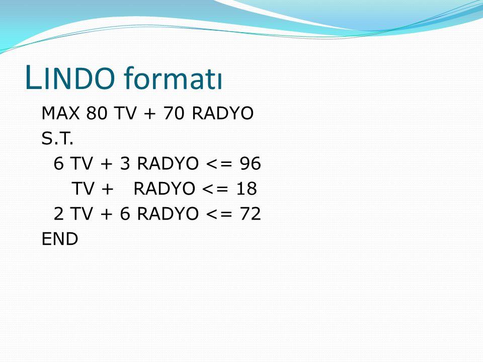 LINDO formatı MAX 80 TV + 70 RADYO S.T. 6 TV + 3 RADYO <= 96