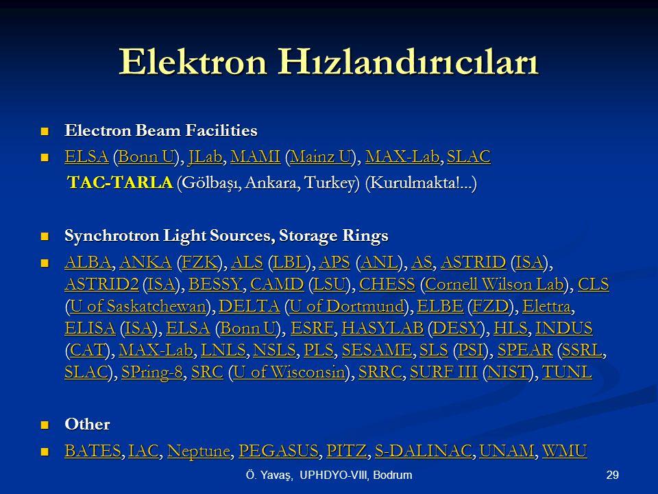 Elektron Hızlandırıcıları