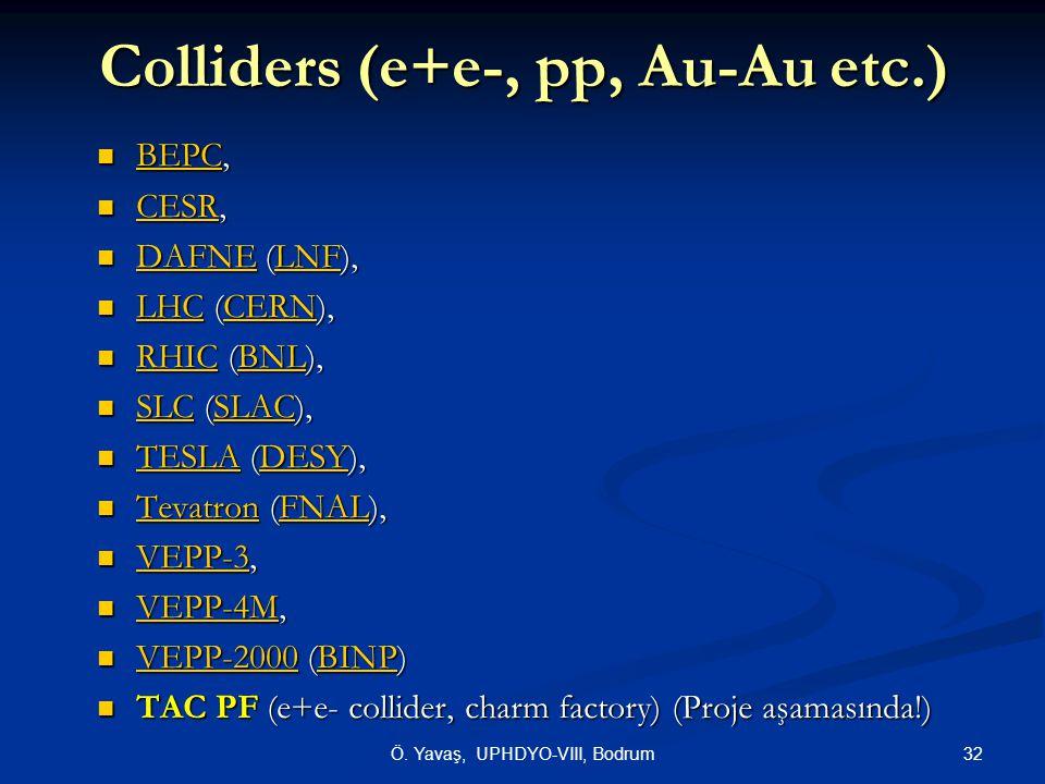 Colliders (e+e-, pp, Au-Au etc.)