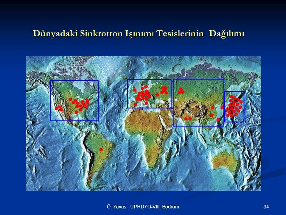 Dünyadaki Sinkrotron Işınımı Tesislerinin Dağılımı