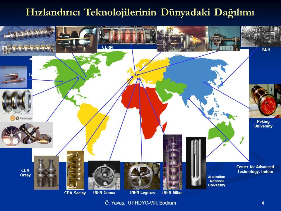 Hızlandırıcı Teknolojilerinin Dünyadaki Dağılımı