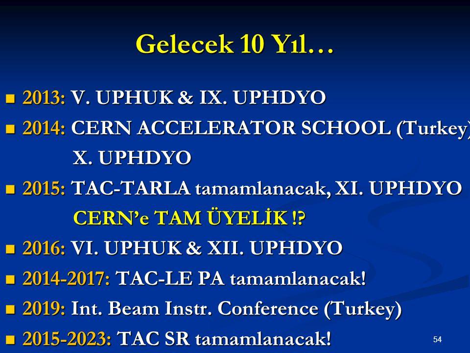 Gelecek 10 Yıl… 2013: V. UPHUK & IX. UPHDYO