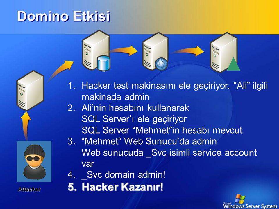 Domino Etkisi Hacker Kazanır!