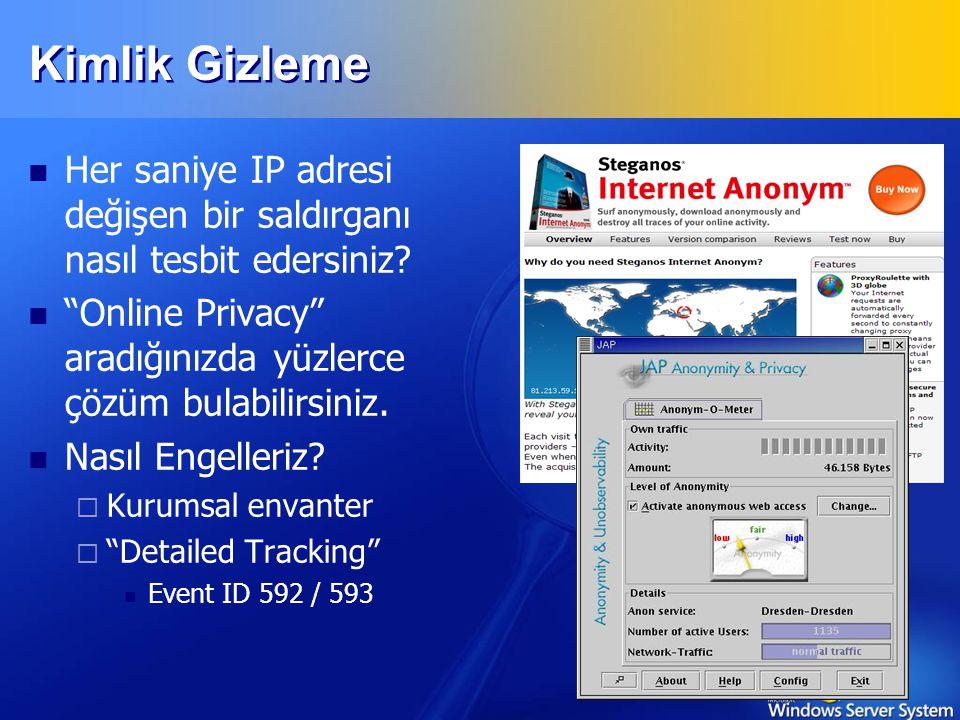 Kimlik Gizleme Her saniye IP adresi değişen bir saldırganı nasıl tesbit edersiniz Online Privacy aradığınızda yüzlerce çözüm bulabilirsiniz.