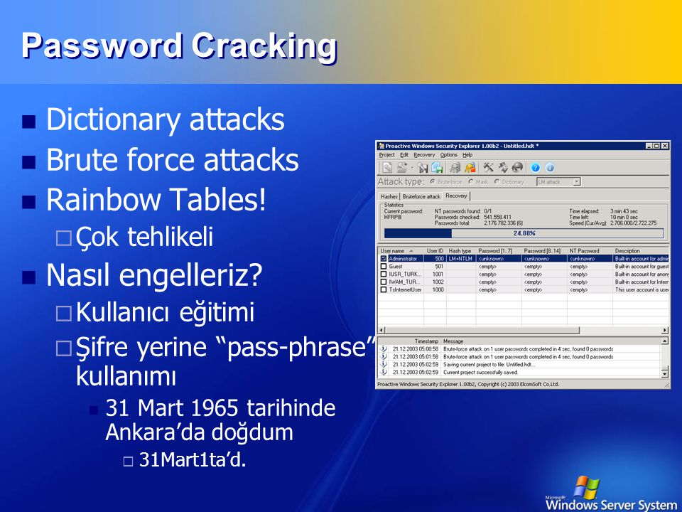 Password Cracking Dictionary attacks Brute force attacks