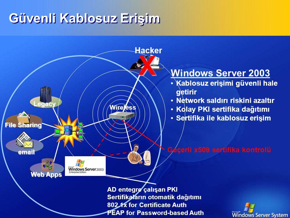 Güvenli Kablosuz Erişim