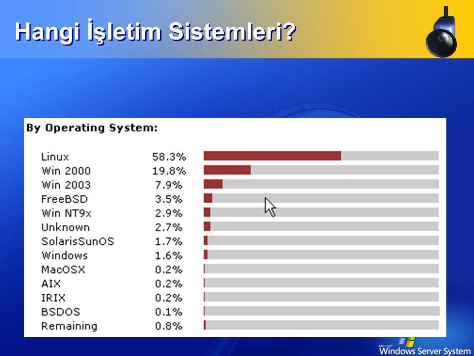 Hangi İşletim Sistemleri