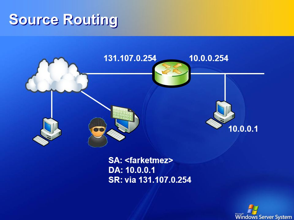 Source Routing 131.107.0.254 10.0.0.254 10.0.0.1 SA: <farketmez> DA: 10.0.0.1 SR: via 131.107.0.254