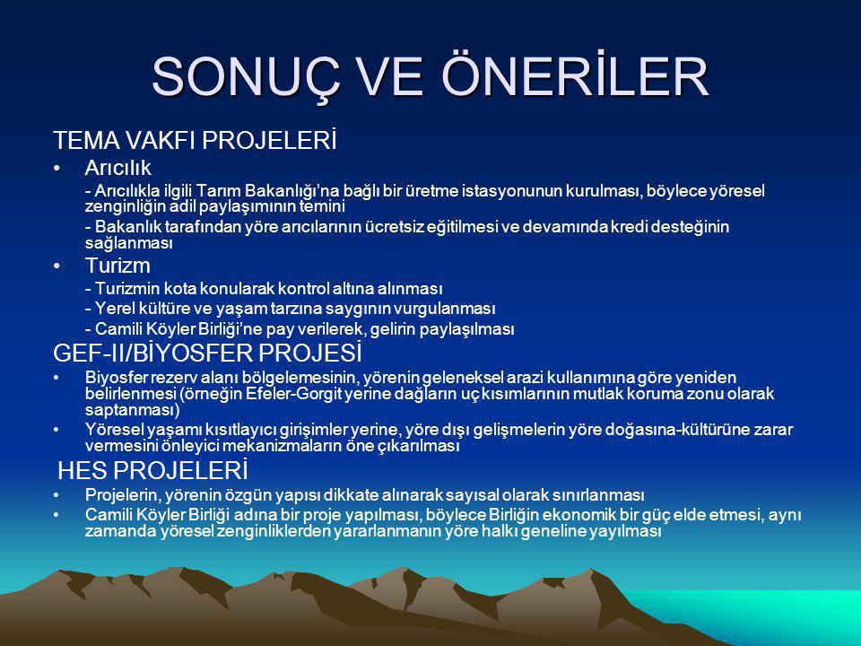 SONUÇ VE ÖNERİLER TEMA VAKFI PROJELERİ GEF-II/BİYOSFER PROJESİ