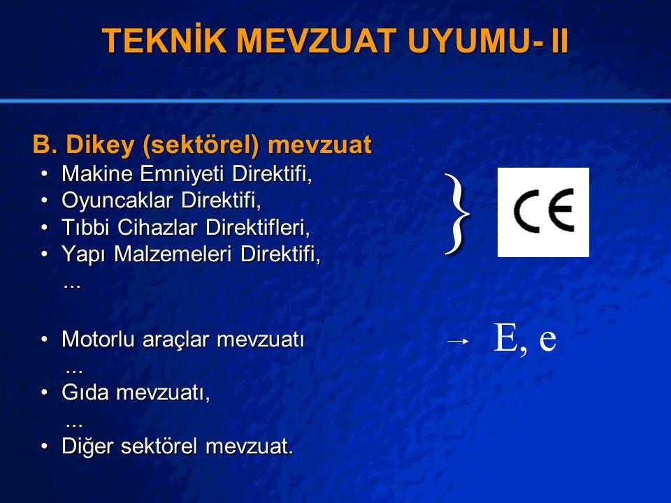 TEKNİK MEVZUAT UYUMU- II