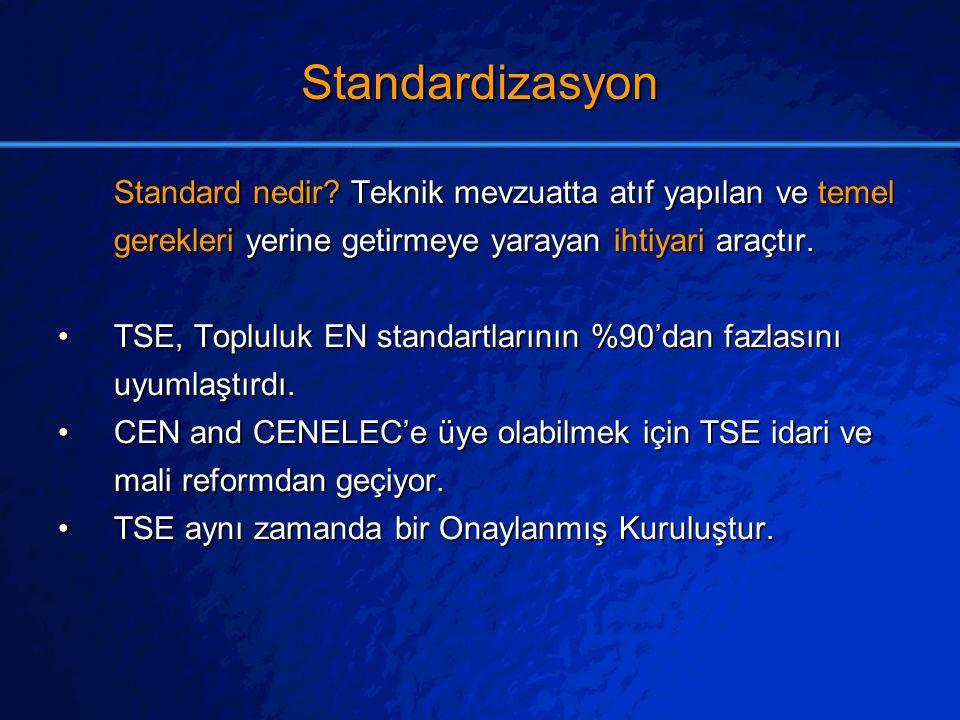 Standardizasyon Standard nedir Teknik mevzuatta atıf yapılan ve temel gerekleri yerine getirmeye yarayan ihtiyari araçtır.