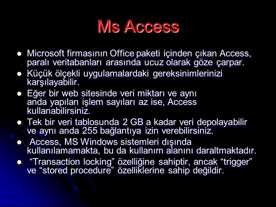 Ms Access Microsoft firmasının Office paketi içinden çıkan Access, paralı veritabanları arasında ucuz olarak göze çarpar.