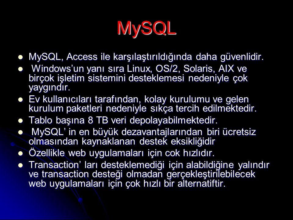 MySQL MySQL, Access ile karşılaştırıldığında daha güvenlidir.