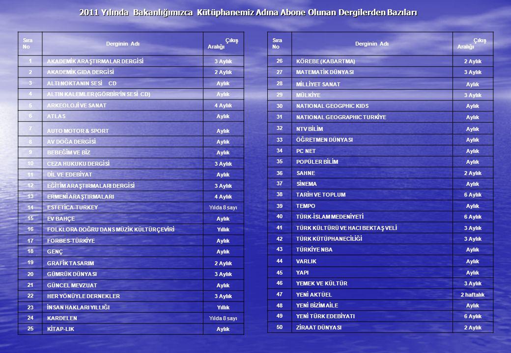 2011 Yılında Bakanlığımızca Kütüphanemiz Adına Abone Olunan Dergilerden Bazıları