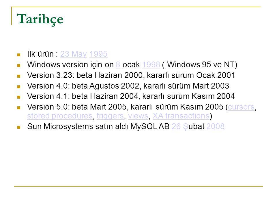 Tarihçe İlk ürün : 23 May 1995. Windows version için on 8 ocak 1998 ( Windows 95 ve NT) Version 3.23: beta Haziran 2000, kararlı sürüm Ocak 2001.