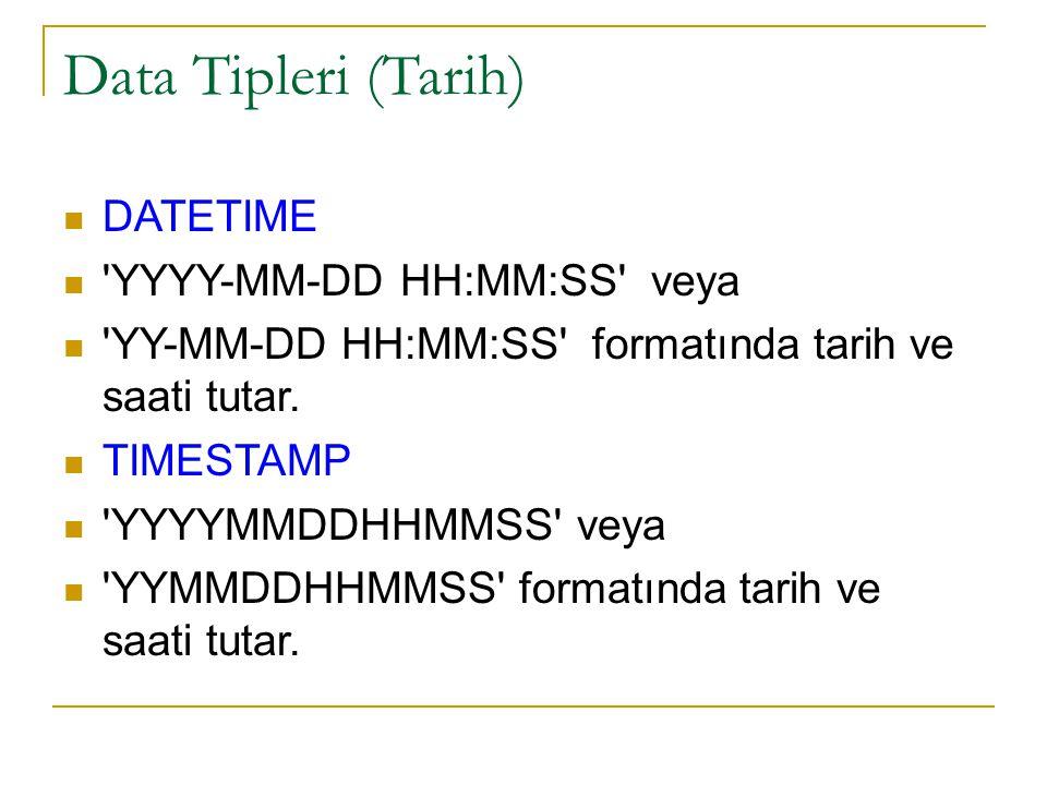 Data Tipleri (Tarih) DATETIME YYYY-MM-DD HH:MM:SS veya